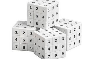 Квадрат Пифагора: как узнать судьбу в нумерологии