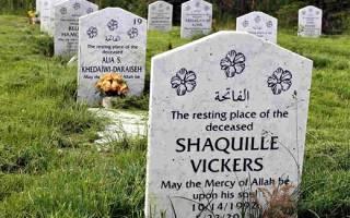 Какие дуа принято читать при посещении усопших на кладбище