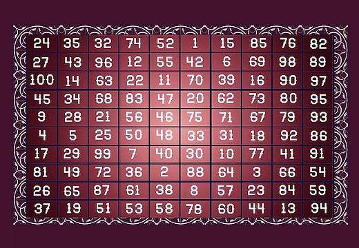 таблица чисел 1 100
