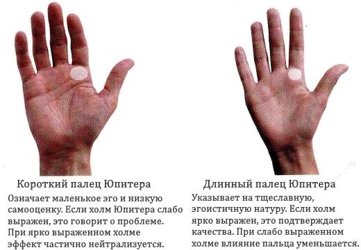 палец юпитера значение