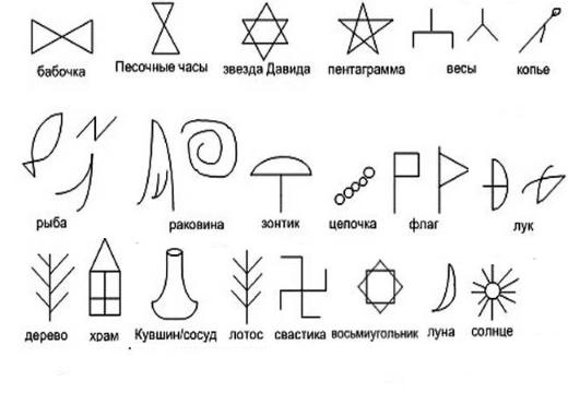 Разновидности знаков на руке