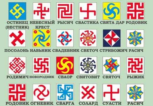 славянские солярные символы