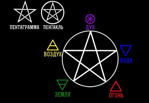 пентаграмма стихии
