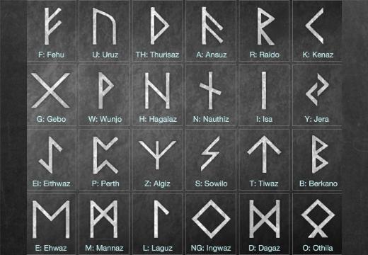 символы рун